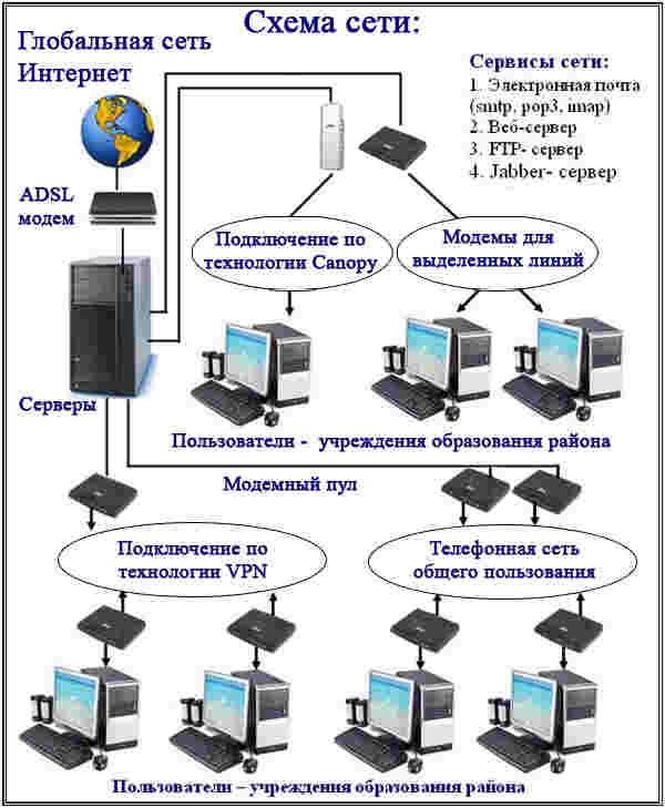 """"""",""""www.schoolnet.by"""